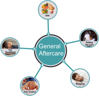 Generak_aftercare_kr